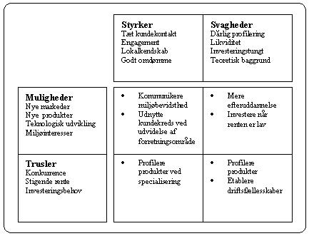 leadership scenario essay