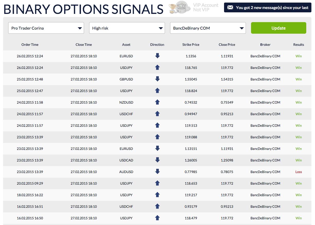 Binære optioner via paypal