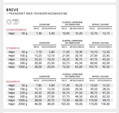 4b8ee26a Webshop og fragt til udlandet - hvad skal det koste? - Amino.dk